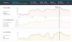 FitBit Heart Rate Data from a ride